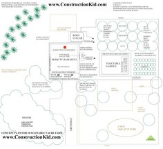 Interesting property plan