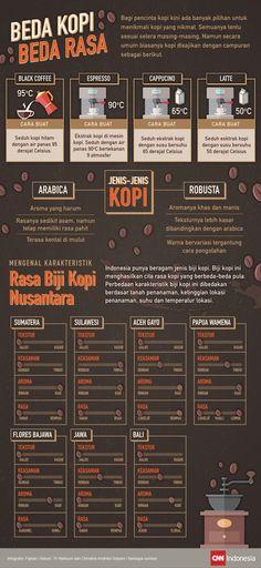 13 Best Coffee Bean No Sugar Added Chocolate Coffee Beans Raw Unroasted Sumatran Coffee Shop Menu, Coffee Shop Design, Coffee Shops, Coffee Latte Art, Coffee Type, Coffee Creamer, Coffee Coffee, Coffee Drink Recipes, Coffee Drinks