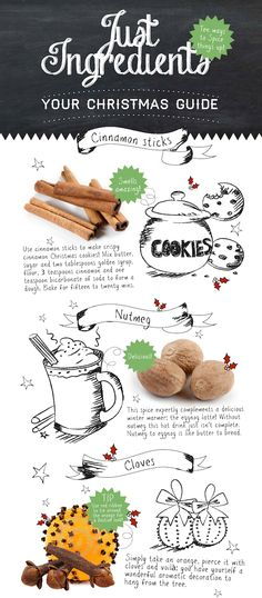 Infographic: Herbs And Spices That You Can Use For Your Christmas ... This is interesting.