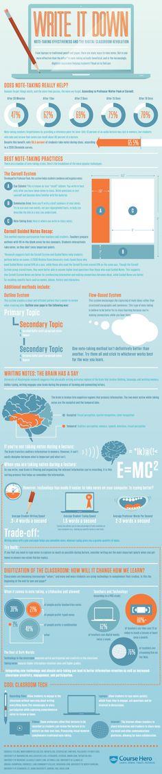 "[Note-taking-Effectiveness-in-the-Digital-Classroom-Infographic-620x2962 (Via Judy Hagemann - ""21st Century Skills"" board)] http://www.pinterest.com/hagemannj/21st-century-skills/"
