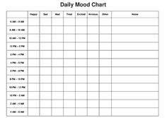 Daily Mood Chart - Record feelings, rate intensity every 2 hours to help find patterns and recognize links between environment, thoughts, and feelings
