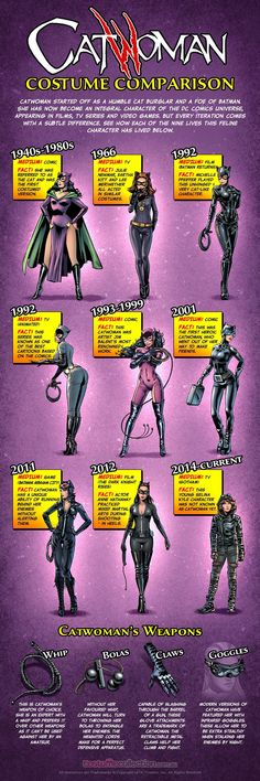 catwoman-costume-comparison-infographic #comicart