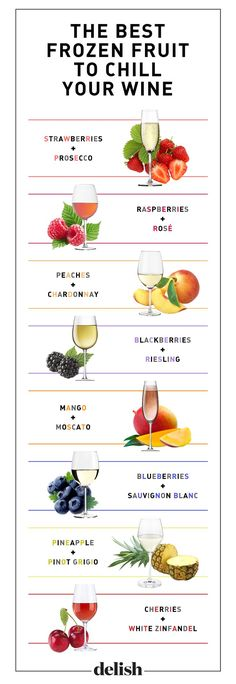 Use frozen fruit to chill wine!  Check out these yummy flavor pairings to keep your favorite vino chilled this summer