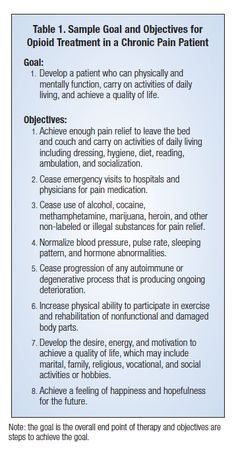 Table 1. Sample Goal and Objectives for Opioid Treatment in a Chronic Pain Patient