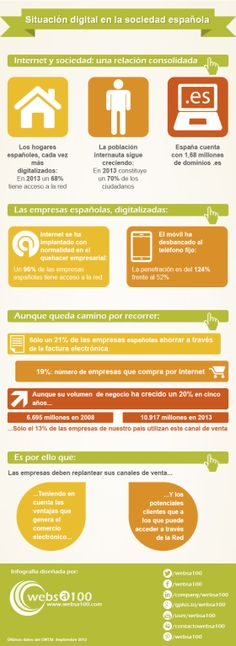 Situación Digital en la Sociedad Española vía www.websa100.com #MUN2redes