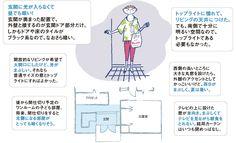 先輩136人の「しまった!ランキング」でわかった、失敗しない間取りのつくり方【SUUMO住まいのお役立ち記事】 House Layouts, Building A House, Presentation, Floor Plans, Messages, How To Plan, Interior, Room, Interieur