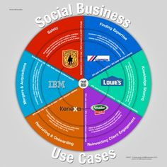 INFOGRAPHIC Use cases