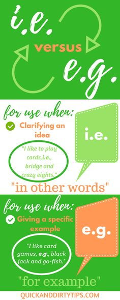 """I.e."" and ""e.g."" don't mean the same thing. #GrammarGirl #QDT"