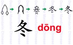 Compound ideographs Archives - Page 3 of 8 - Decode Mandarin Chinese Cognates, Chinese Words, Chinese Language, End Of Year, Learning, Languages, Studying, Teaching