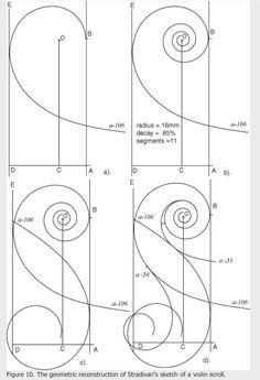 Risultati immagini per stradivari spirale