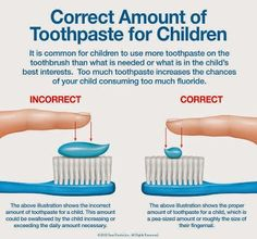 "Unlike the kid who told me he didn't need to brush because he ""ate toothpaste!"" More isn't necessarily better when it comes to toothpaste amounts for children."