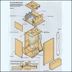 Woodworking Techniques, Woodworking Tips, Dust Removal, Diy Shops, Dust Collector, Diy Workshop, Shop Layout, Homemade Tools, Wood Dust