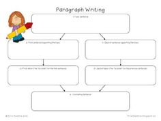 three paragraph essay frane