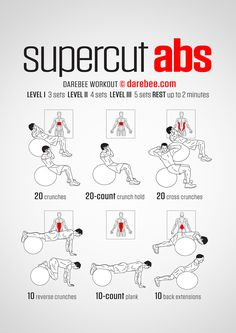 Supercut Abs Workout