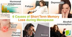 34 Menopause Symptoms - 6 Causes of Short Term Memory Loss During Menopause. Do you share this symptoms? Read more here. Tags: #34menopausesymptoms #women #health