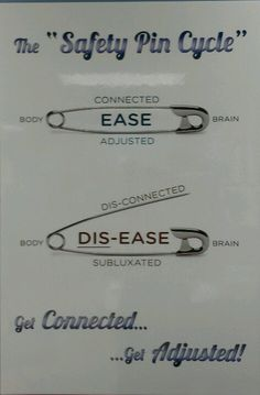 If you have a #Subluxation it can prohibit life to flow through. http://DrHardick.com