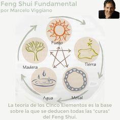 feng shui: los cinco elementos