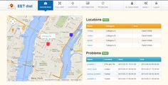 Zhen Distribution Maps by telerim View Zhen Distribution Maps documentation here Need a distribution/mapping system for your business? Need to track distribution metrics and problems on a map backed by a database? Zhen Distribution Maps is the solution for your