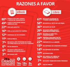 Razones a favor del ebook y a favor del libro en papel