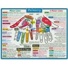 palmistry chart www.psychickerilyn.com www.facebook.com/PsychicKerilyn