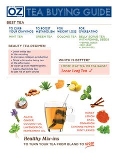 See which types of tea are best for common health concerns.