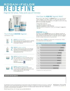 We are all aging all the time, but what that looks like is up to you. Decide today how you are going to look tomorrow with our REDEFINE Regimen.    REDEFINE is a comprehensive skincare regimen that layers cosmetic ingredients and proven peptide technology to help defend against and reduce the visible signs of aging for noticeably firmer, smoother, flawless-looking skin. The REDEFINE Regimen features four full-size products. $174 Preferred Customer Pricing (2-3 month supply)