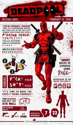 Check out this awesome infographic highlighting stats and facts from the Marvel Comics movie - Deadpool! Deadpool Love, Deadpool Funny, Deadpool And Spiderman, Deadpool Quotes, Deadpool Art, Deadpool Stuff, Comic Movies, Comic Book Characters, Marvel Movies