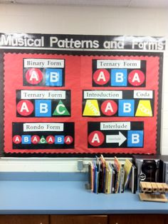 Musical Patterns and Forms Bulletin Board-- would be good to leave space to add songs as we identify their form (There is no link at this point, if this is your image please leave the link and I will repair, Debbie) Music Lesson Plans, Music Lessons, Music Anchor Charts, Music Bulletin Boards, Middle School Music, Music Classroom, Classroom Decor, Piano Teaching, Teaching Orchestra