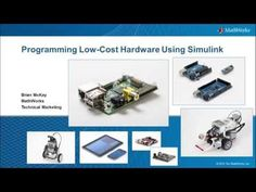 Programming Raspberry Pi with Simulink - YouTube