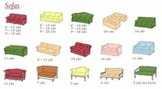 sofa reupholster fabric amount guide / furniture / diy by annabelle