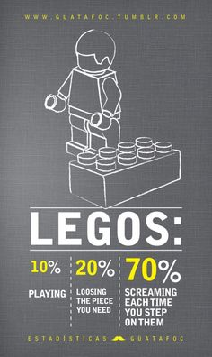 Legos. In just about every room of the house.