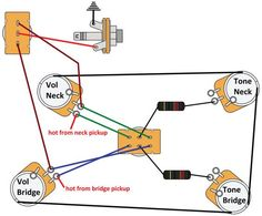 2 Humbuckers with 5 Way Rotary Switch Wiring Diagram