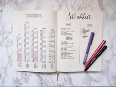 bullet journal page ideas savings | page ideas bullet journal bullet journalling pretty organised spreads ...