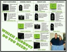 Have you tried the Crazy Wrap Thing? #ItWorksWraps Checkout my website at http://navywife1991.com Great way to look Handsome or Simply Gorgouse for any Military Homecomings, Balls, or any parties. Also, with Winter & Spring Break around the corner or even get a kick start on your Summer bodies. Start early on your New Years Resolution. What to change your health for the better or know of someone that wants to change. I CAN HELP YOU! Also, if you like to make some extra money check out on how…