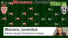 Monaco Juventus Champions League Quarti di Finale - News