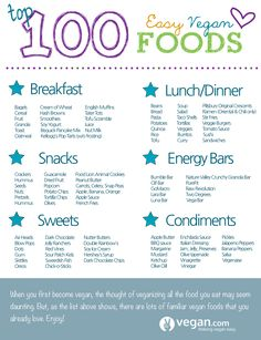 A list of 100 easy vegan foods brought to you by Vegan.com.