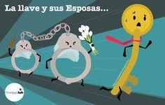 Chompipi Tuti: La llave y sus Esposas...