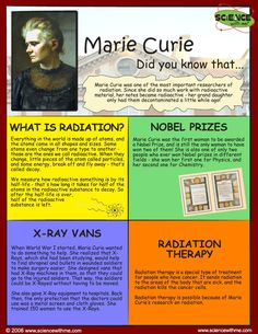 Worksheet Marie Curie Coloring Page History . 3 Worksheet Marie Curie Coloring Page History . Pierre and Marie Curie Coloring Page Marie Curie For Kids, Science Projects, School Projects, National History Day, 1st Grade Science, Science For Kids, Women In History, Kids Learning, Chemistry