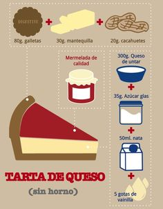 Infographic cheesecake Recipe - ¡Sweet and easy no-bake cake! Kitchen Recipes, Wine Recipes, Mexican Food Recipes, Sweet Recipes, Pie Cake, Mini Cheesecakes, English Food, Everyday Food, Food Illustrations
