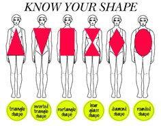 Dressing For Your Body Shape » The InOnIt Style Blog