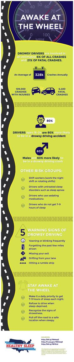 Awake at the Wheel: #Drowsy #Driving #Infographic