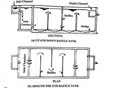 koi pond filter schematic diagram with separate pump and