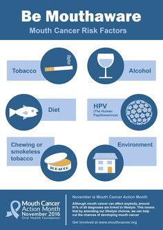 Dentaltown - Be Mouthaware. Mouth Cancer Risk Factors. Visit http://www.mouthcancer.org/.