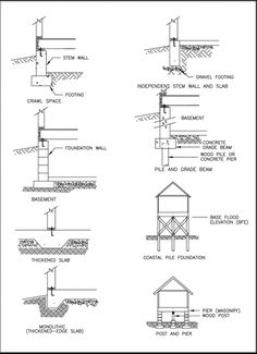 strip foundation detail drawing google search detailed on types of structural walls id=87513