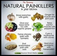 Arthritis Remedies Hands Natural Cures - The best painkillers are the ones you can find in your kitchen. Natural Health Remedies, Herbal Remedies, Natural Health Tips, Natural Foods, Holistic Remedies, Natural Herbs, Natural Medicine, Herbal Medicine, Chinese Medicine