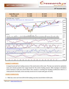 Nifty Daily Outlook For 30th December 2013 by research4u via slideshare