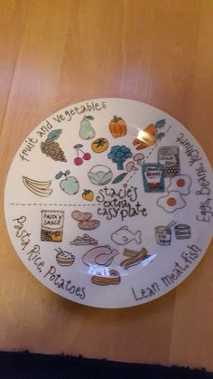 Slimming World inspired Portion Control Plate Extra Easy ...
