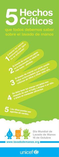 5 hechos críticos que debemos saber sobre el lavado de manos