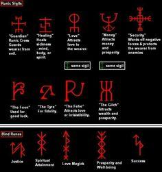 Bind Runes                                                       …