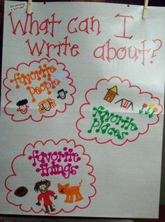 Writers' workshop charts - great ideas!
